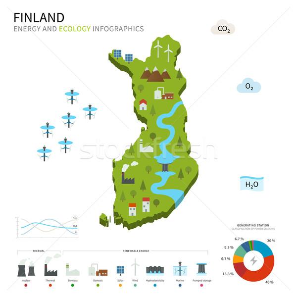 Energia ipar ökológia Finnország vektor térkép Stock fotó © tkacchuk