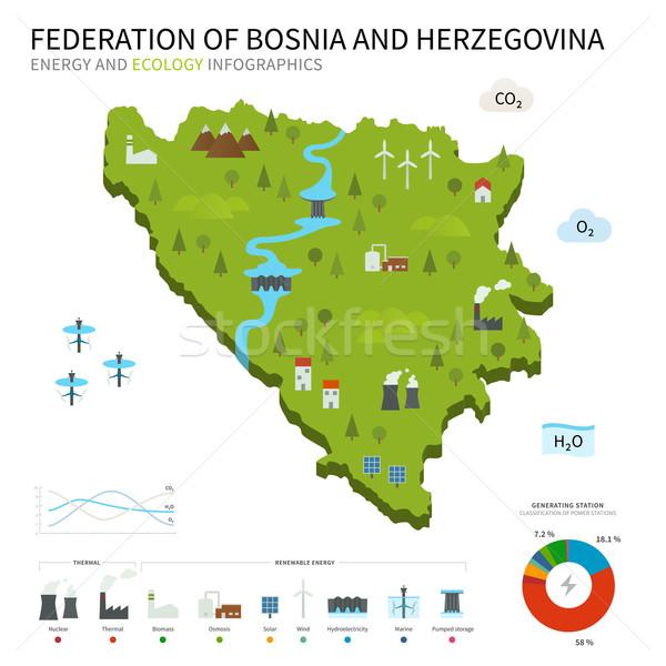 Energy industry, ecology map Federation of Bosnia and Herzegovina Stock photo © tkacchuk