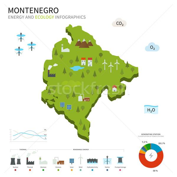 エネルギー 業界 生態学 モンテネグロ ベクトル 地図 ストックフォト © tkacchuk