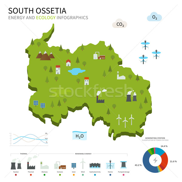 Energy industry and ecology of South Ossetia Stock photo © tkacchuk