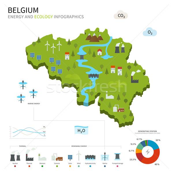 Enerji sanayi ekoloji Belçika vektör harita Stok fotoğraf © tkacchuk