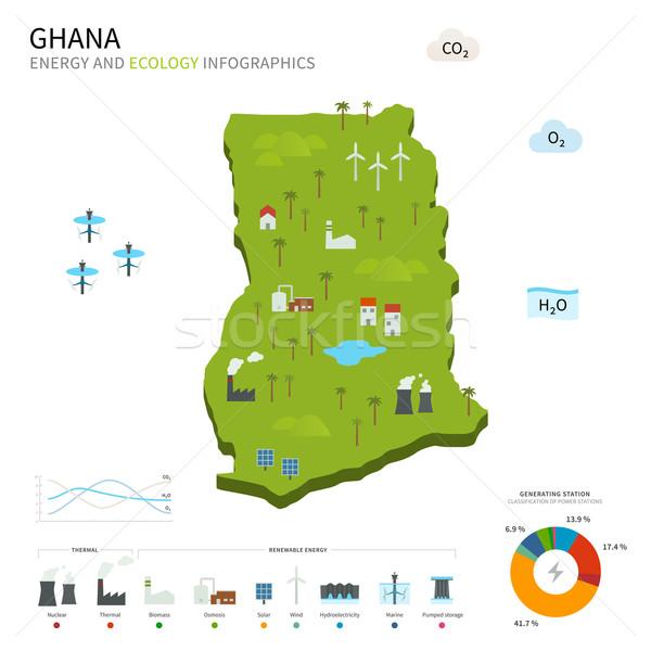Energy industry and ecology of Ghana Stock photo © tkacchuk