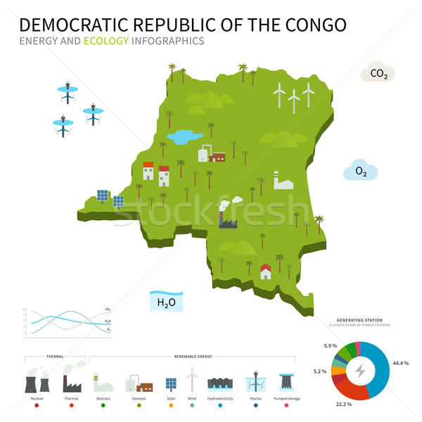 Energie industrie ecologie democratic republica Congo Imagine de stoc © tkacchuk