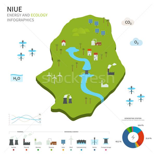 Energy industry and ecology of Niue Stock photo © tkacchuk