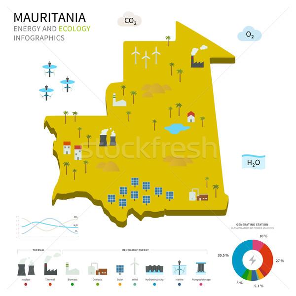 Energii przemysłu ekologia Mauretania wektora Pokaż Zdjęcia stock © tkacchuk