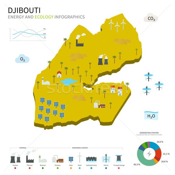 Energii przemysłu ekologia Dżibuti wektora Pokaż Zdjęcia stock © tkacchuk