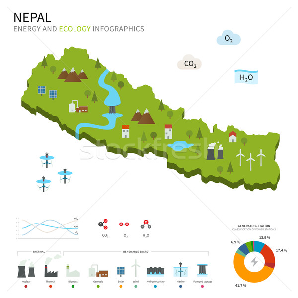 Energy industry and ecology of Nepal Stock photo © tkacchuk