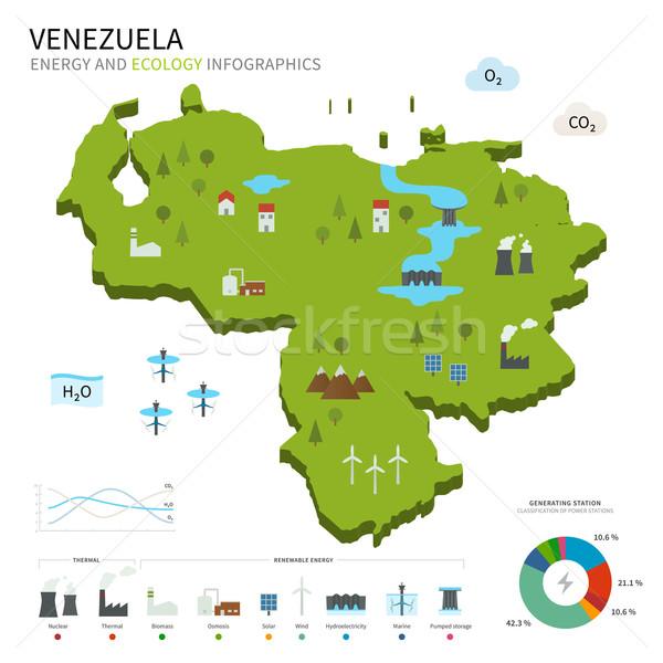 Energy industry and ecology of Venezuela Stock photo © tkacchuk