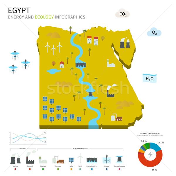 Energia indústria ecologia Egito vetor mapa Foto stock © tkacchuk