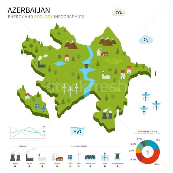 Energía industria ecología Azerbaiyán vector mapa Foto stock © tkacchuk