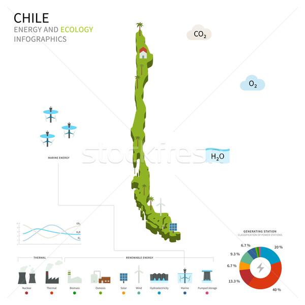 Energia ipar ökológia Chile vektor térkép Stock fotó © tkacchuk