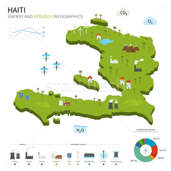 Enerji sanayi ekoloji Haiti vektör harita Stok fotoğraf © tkacchuk