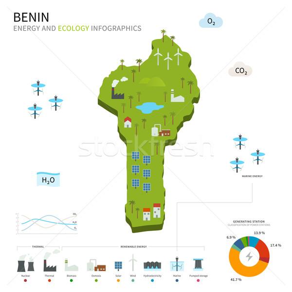 Energii przemysłu ekologia Benin wektora Pokaż Zdjęcia stock © tkacchuk