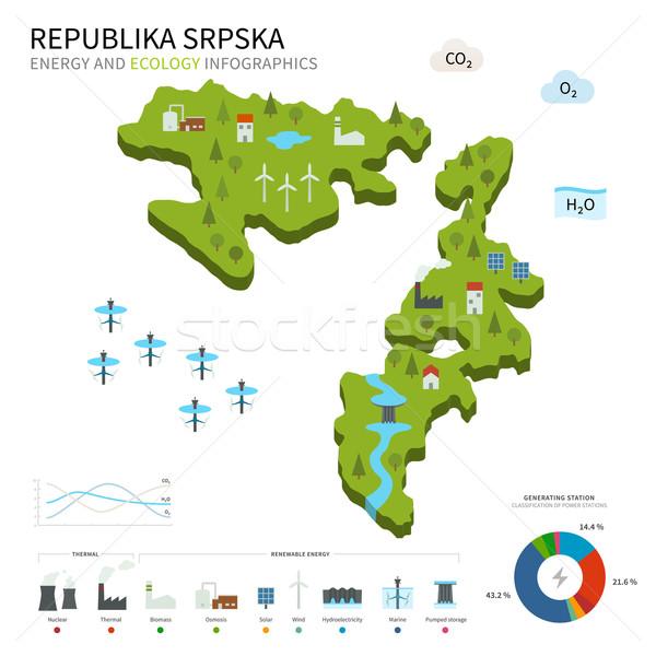 Energy industry and ecology of Republika Srpska Stock photo © tkacchuk