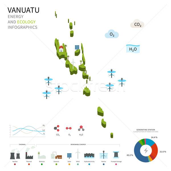 Energy industry and ecology of Vanuatu Stock photo © tkacchuk