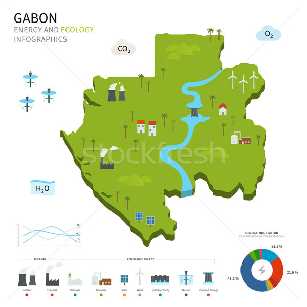 Energy industry and ecology of Gabon Stock photo © tkacchuk