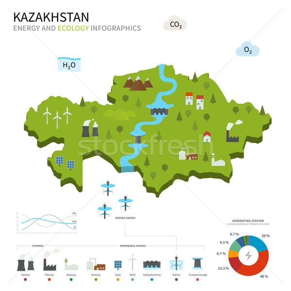 Energy industry and ecology of Kazakhstan Stock photo © tkacchuk