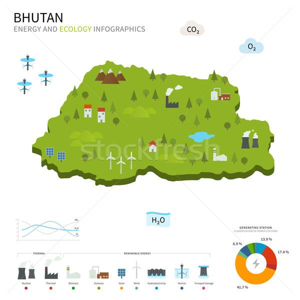 Energii przemysłu ekologia Bhutan wektora Pokaż Zdjęcia stock © tkacchuk