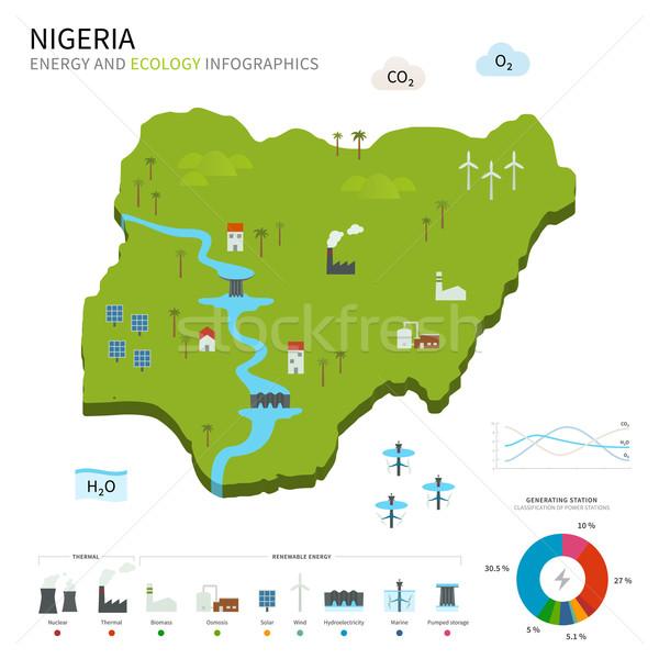 Energy industry and ecology of Nigeria Stock photo © tkacchuk