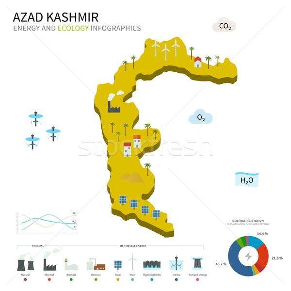 Energy industry and ecology of Azad Kashmir Stock photo © tkacchuk