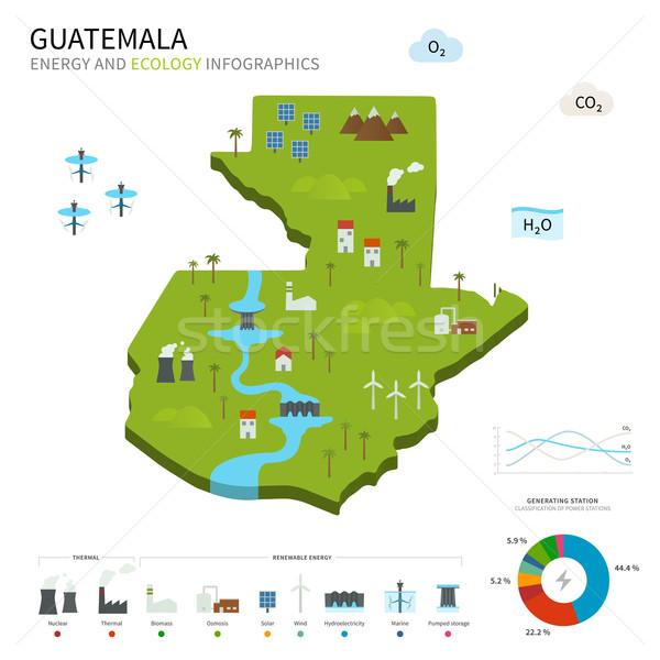 Energy industry and ecology of Guatemala Stock photo © tkacchuk