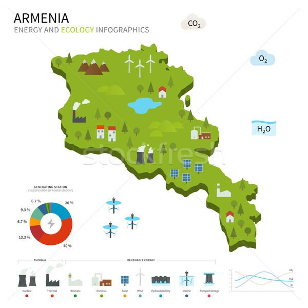 Energia ipar ökológia Örményország vektor térkép Stock fotó © tkacchuk