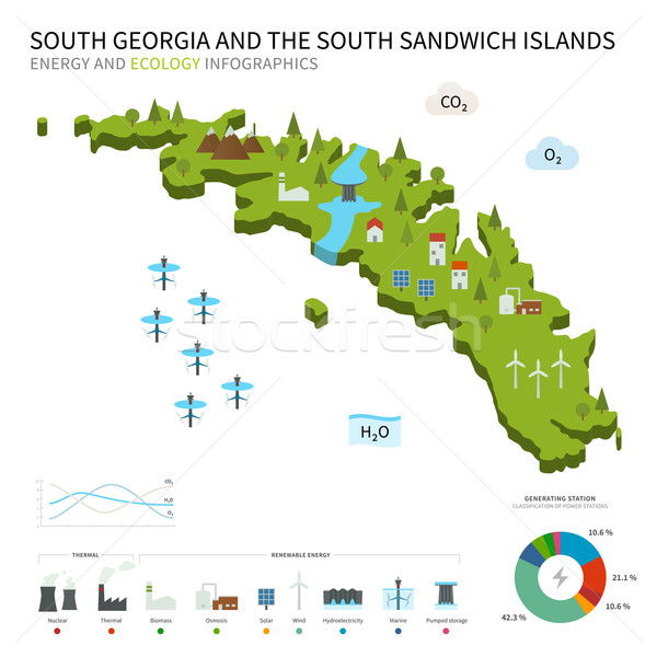 Energia industria ecologia meridionale Georgia sandwich Foto d'archivio © tkacchuk