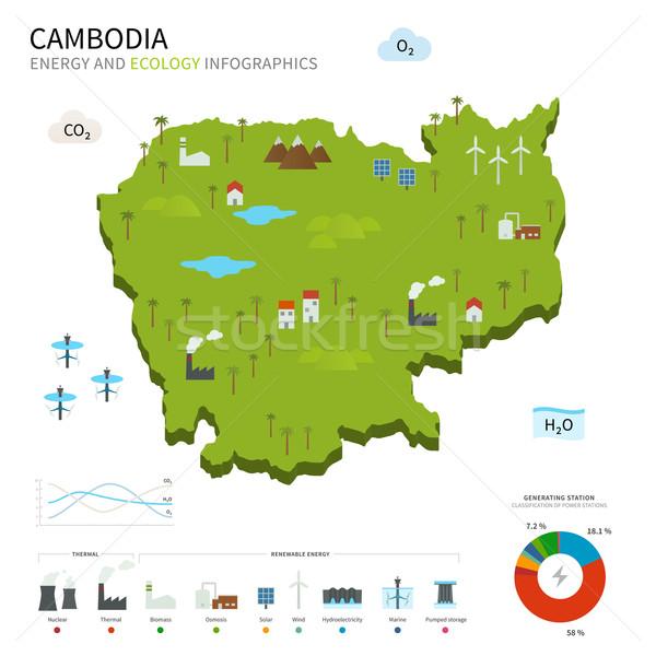 Energie industrie ecologie Cambodja vector kaart Stockfoto © tkacchuk