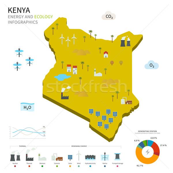 Energy industry and ecology of Kenya Stock photo © tkacchuk