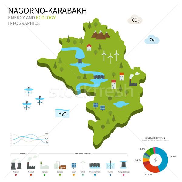 Energy industry and ecology of Nagorno-Karabakh Stock photo © tkacchuk