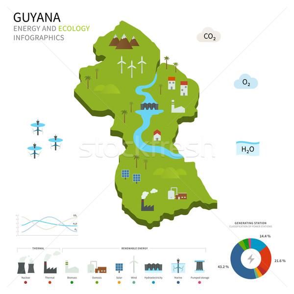 Energie industrie ecologie Guyana vector kaart Stockfoto © tkacchuk