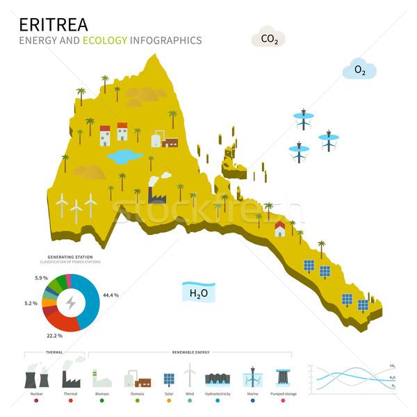 Energy industry and ecology of Eritrea Stock photo © tkacchuk