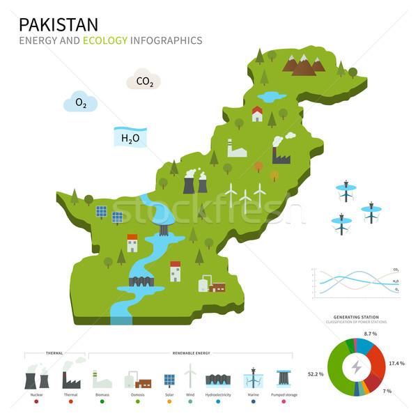 Energy industry and ecology of Pakistan Stock photo © tkacchuk
