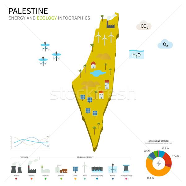 Energy industry and ecology of Palestine Stock photo © tkacchuk