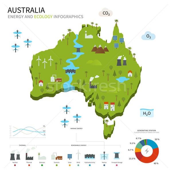 Energy industry and ecology of Australia Stock photo © tkacchuk