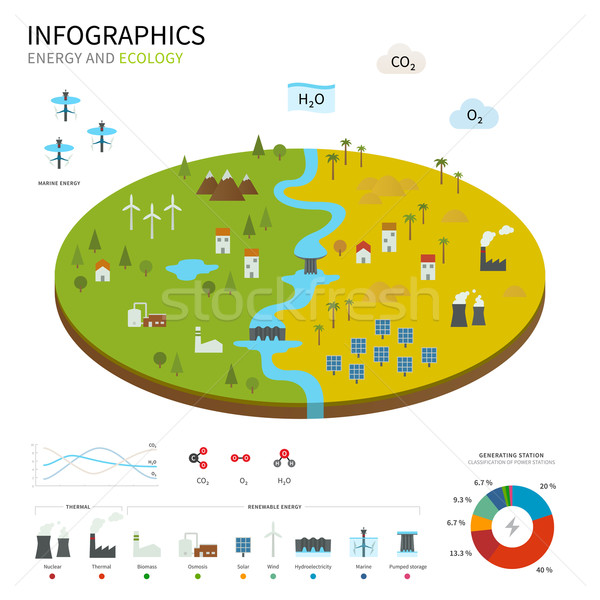 Energy industry and ecology vector map Stock photo © tkacchuk
