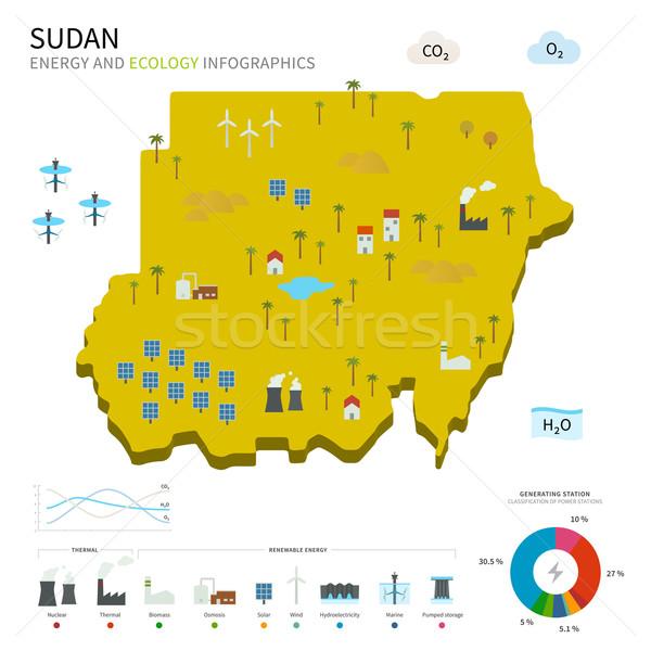 Energy industry and ecology of Sudan Stock photo © tkacchuk