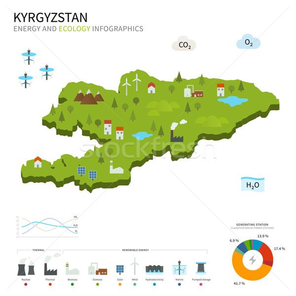 Enerji sanayi ekoloji Kırgızistan vektör harita Stok fotoğraf © tkacchuk