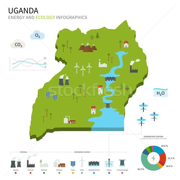 énergie industrie écologie Ouganda vecteur carte Photo stock © tkacchuk