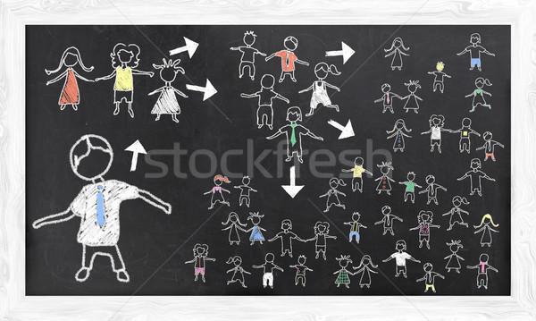 Ilustração viral marketing criança corpo Foto stock © TLFurrer