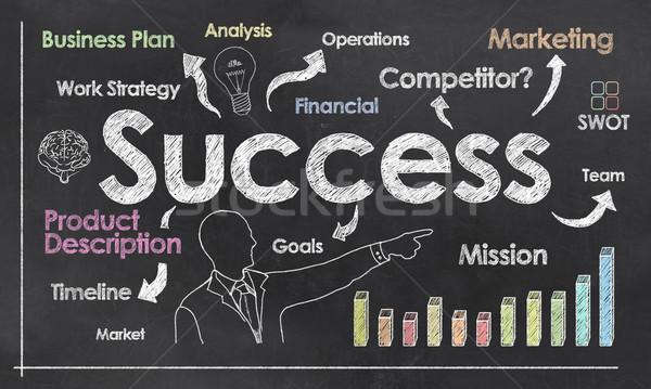 成功 黒板 ビジネス 計画 ポジティブ ストックフォト © TLFurrer