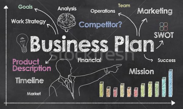 бизнеса плана доске Creative бизнесмен Сток-фото © TLFurrer