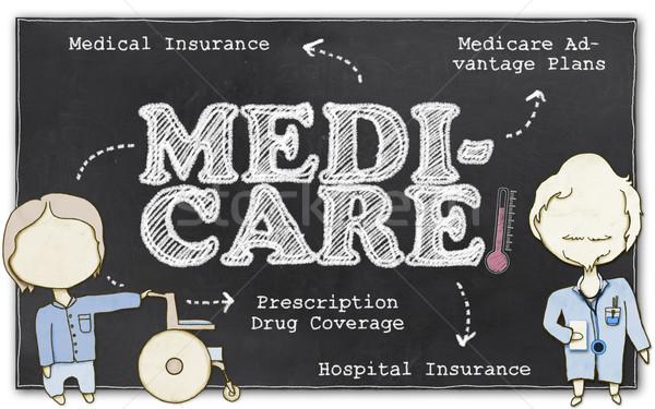 Medicate vágási körvonal rajz iskolatábla orvos kórház Stock fotó © TLFurrer
