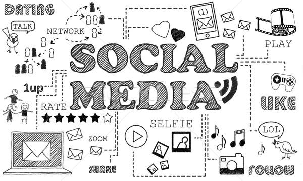 ソーシャルメディア 黒板 白 コンピュータ ネットワーク ウェブ ストックフォト © TLFurrer