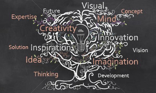脳 のような ツリー 外に デザイン ストックフォト © TLFurrer