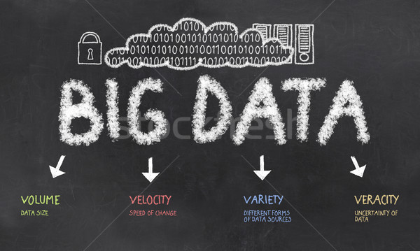 Duży danych vs tablicy tom prędkość Zdjęcia stock © TLFurrer
