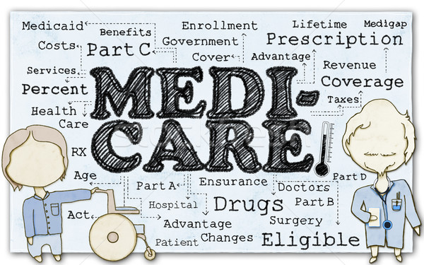 Stock photo: Medicare on Paper with Clipping Path
