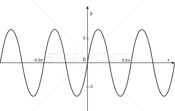 Trigonometria grande dimensioni grafico illustrazione scuola Foto d'archivio © tony4urban