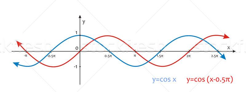 Trigonometri büyük boyut grafik örnek okul Stok fotoğraf © tony4urban