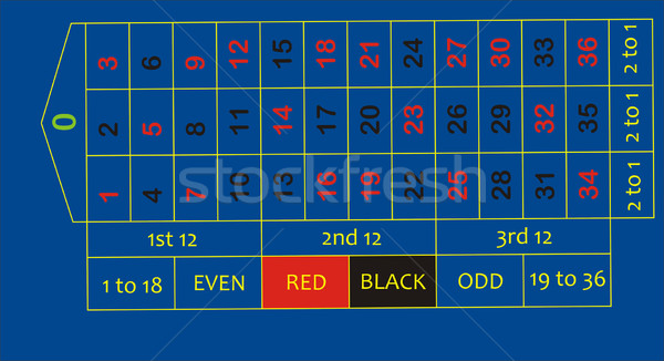 roulette table layout Stock photo © tony4urban